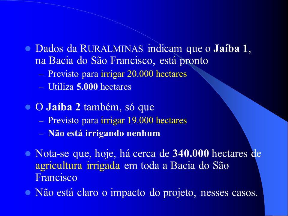  Dados da R URALMINAS indicam que o Jaíba 1, na Bacia do São Francisco, está pronto – Previsto para irrigar 20.000 hectares – Utiliza 5.000 hectares