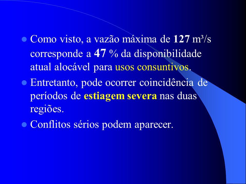 Como visto, a vazão máxima de 127 m³/s corresponde a 47 % da disponibilidade atual alocável para usos consuntivos.  Entretanto, pode ocorrer coinci