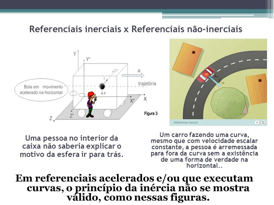 Referenciais inerciais x Referenciais não-inerciais Em referenciais acelerados e/ou que executam curvas, o princípio da inércia não se mostra válido, como nessas figuras.