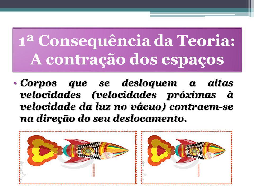 1ª Consequência da Teoria: A contração dos espaços •Corpos que se desloquem a altas velocidades (velocidades próximas à velocidade da luz no vácuo) contraem-se na direção do seu deslocamento.