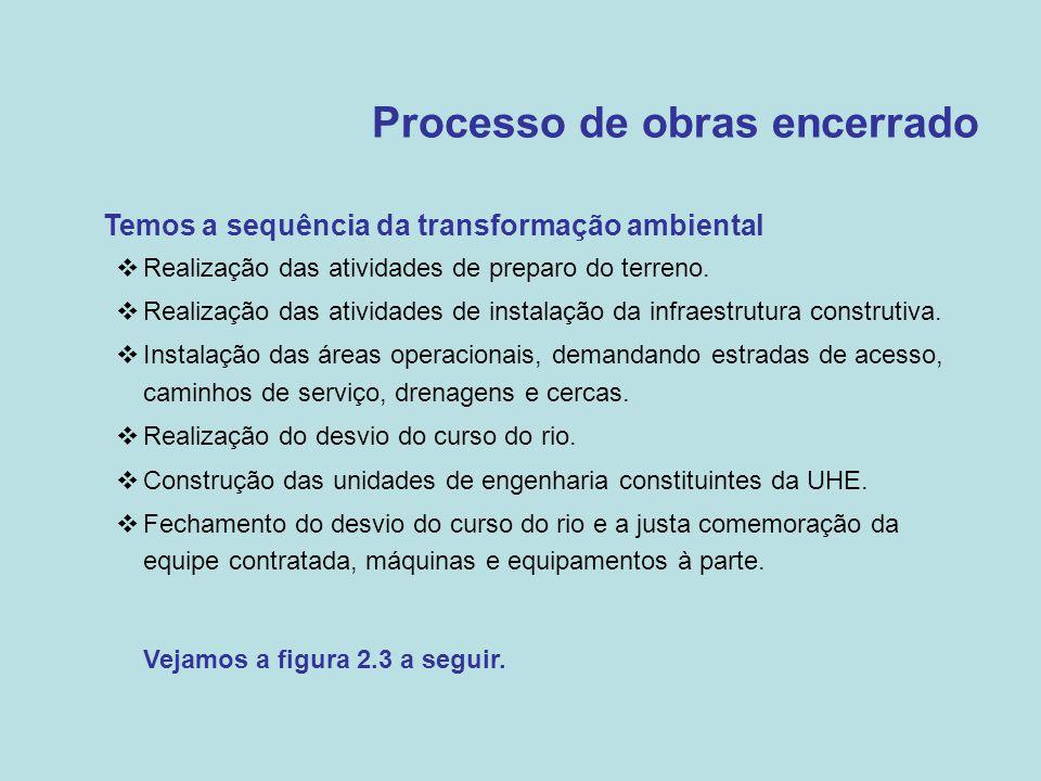 Processo de obras encerrado •Temos a sequência da transformação ambiental  Realização das atividades de preparo do terreno.  Realização das atividad