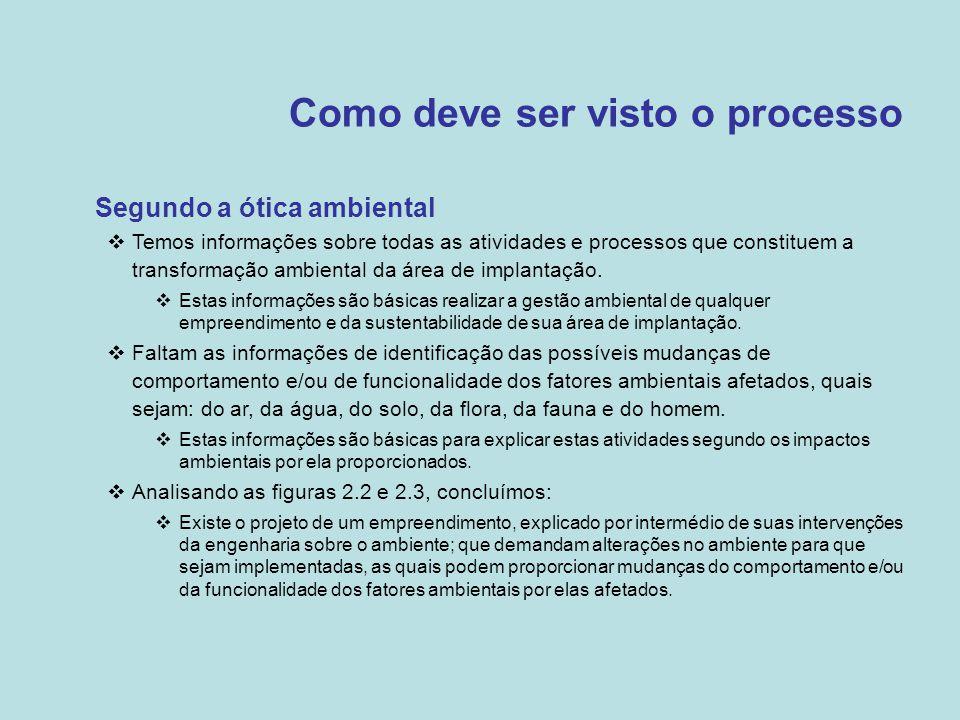 Como deve ser visto o processo •Segundo a ótica ambiental  Temos informações sobre todas as atividades e processos que constituem a transformação amb