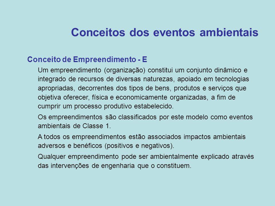 Conceitos dos eventos ambientais •Conceito de Empreendimento - E –Um empreendimento (organização) constitui um conjunto dinâmico e integrado de recurs