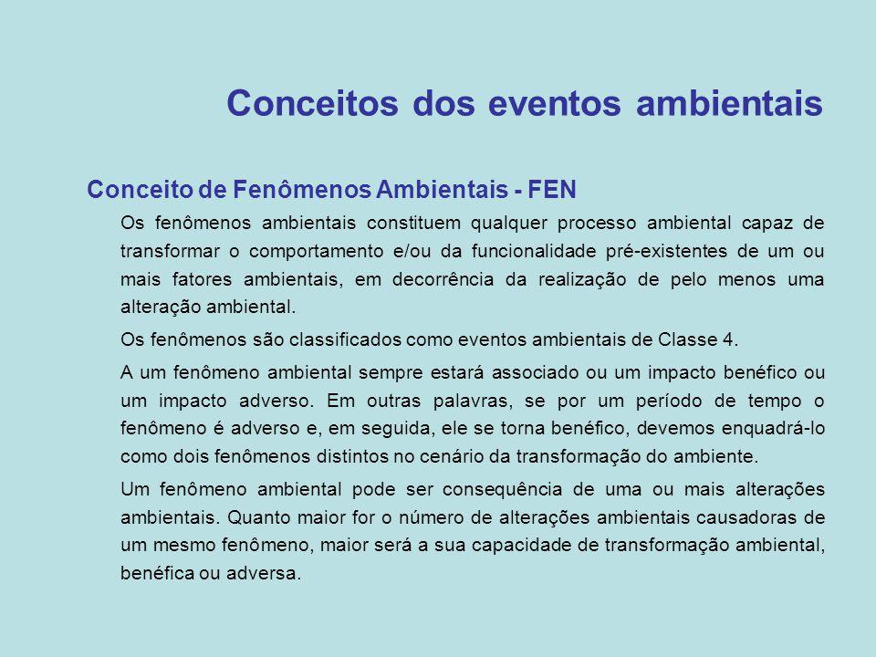 Conceitos dos eventos ambientais •Conceito de Fenômenos Ambientais - FEN –Os fenômenos ambientais constituem qualquer processo ambiental capaz de tran