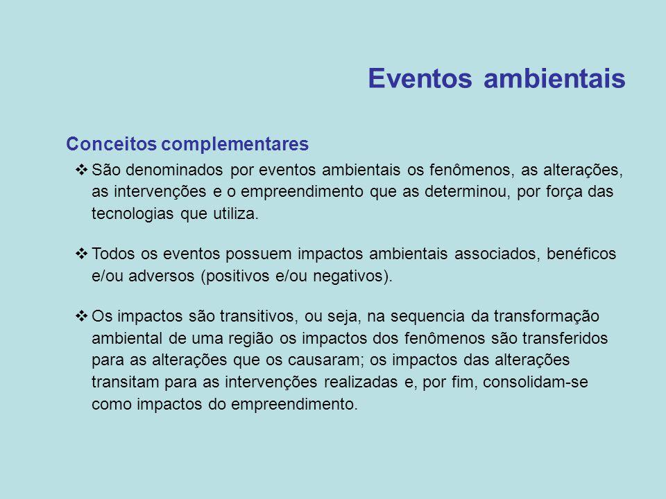 Eventos ambientais •Conceitos complementares  São denominados por eventos ambientais os fenômenos, as alterações, as intervenções e o empreendimento