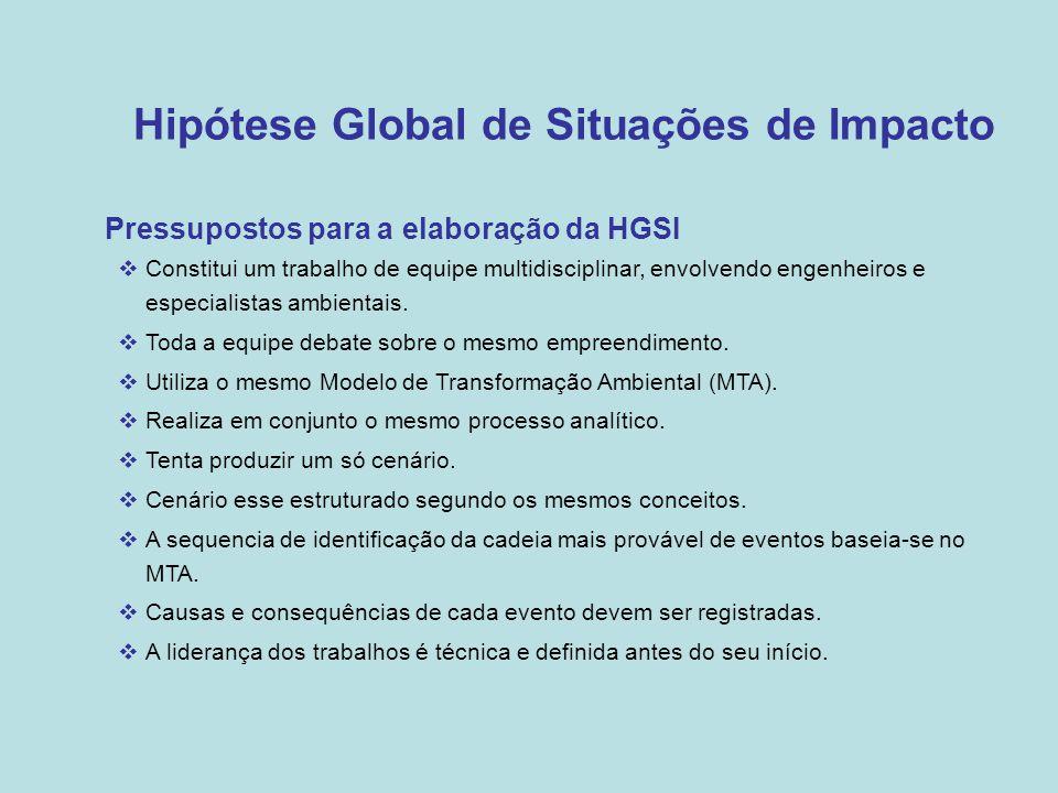 Hipótese Global de Situações de Impacto •Pressupostos para a elaboração da HGSI  Constitui um trabalho de equipe multidisciplinar, envolvendo engenhe