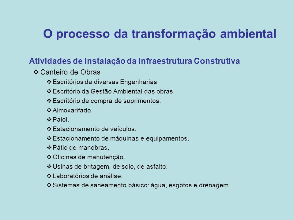 O processo da transformação ambiental •Atividades de Instalação da Infraestrutura Construtiva  Canteiro de Obras  Sistema de gestão de resíduos sólidos.