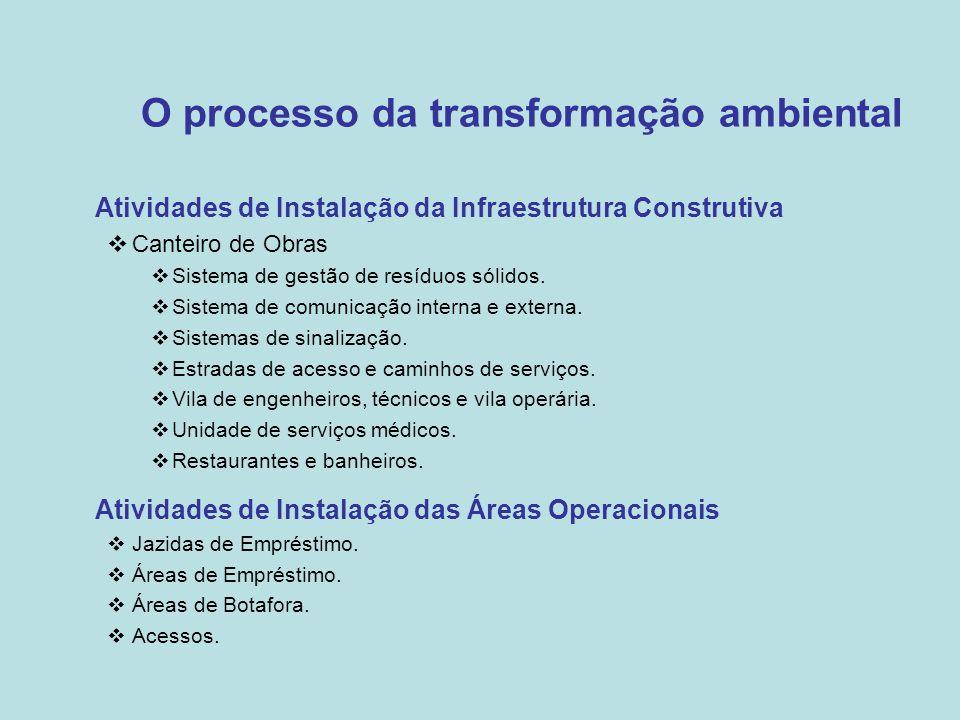 O processo da transformação ambiental •Atividades de Instalação da Infraestrutura Construtiva  Canteiro de Obras  Sistema de gestão de resíduos sóli