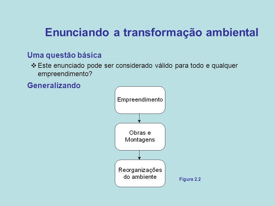 Modelo para aplicação  Informações preliminares de caracterização  Vilas .