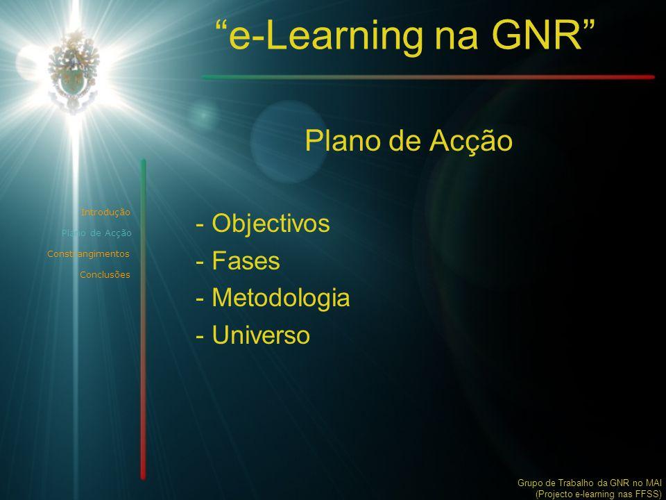 e-Learning na GNR Plano de Acção (Fases) Grupo de Trabalho da GNR no MAI (Projecto e-learning nas FFSS) Introdução Plano de Acção Constrangimentos Conclusões Geral Fases# 20072008 123456789101112123456 Lançamento 1 Implementação 2 Expansão 3 Manutenção 4