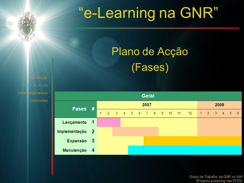 e-Learning na GNR Plano de Acção (Detalhado) Grupo de Trabalho da GNR no MAI (Projecto e-learning nas FFSS) 2007 2008 JanJan FevFev MarMar AbrAbr MaiMai JunJun JulJul AgoAgo SetSet OutOut NovNov DezDez JanJan FevFev MarMar AbrAbr MaiMai JunJun Projecto Piloto e-Learning (3 módulos a 128 ecrãs por módulo) Identificação e selecção de conteúdos técnicos específicosxx Análisexxx Desenvolvimento xxx Implementação xxx Avaliação xx Transposição dos suportes de aulas já existentes para a plataforma (a cargo da GNR)xxxxxx Curso Competências em Gestão e organização de e-learning (12 Pessoas - 30h) xx Curso e-Tutores e Utilização de Plataforma Microsoft (12 pessoas - 2 dias) xx Conteúdos Gerais Informática Literacia Digital (a cargo da Microsoft) xxxx Certificação DCB (250 pessoas) - Sujeito a eventual protocolo com MCT (5€/pessoa) xx Conteúdos Gerais Inglês (700 ecrãs) xx Conteúdos Específicos 24 Módulos (Público Alvo a definir em função da dimensão da rede) Identificação e selecção de conteúdos técnicos específicos xxxxxxxxx Análise xxxxxxxxx Desenvolvimento xxxxxxxxxx Implementação xxxxxxxxxxxx Transposição dos suportes de aulas já existentes para a plataforma (a cargo da GNR) xxxxxxxxxxxx Curso Competências em Gestão e organização de e-learning (12 Pessoas) xx Curso e-Tutores e Utilização de Plataforma Microsoft (100 pessoas - 9 turmas) xx Curso de Produção de Conteúdos (6 pessoas - 60 horas) xx Conteúdos Gerais Informática Literacia Digital (a cargo da Microsoft) xxxxxxxxxxxx Certificação DCB (250 pessoas) - Sujeito a eventual protocolo com MCT (5€/pessoa) xxxx x Conteúdos Gerais Português/História/Geografia/Matemática (700 ecrãs por disciplina) xxxxxxxxxxxxxxx