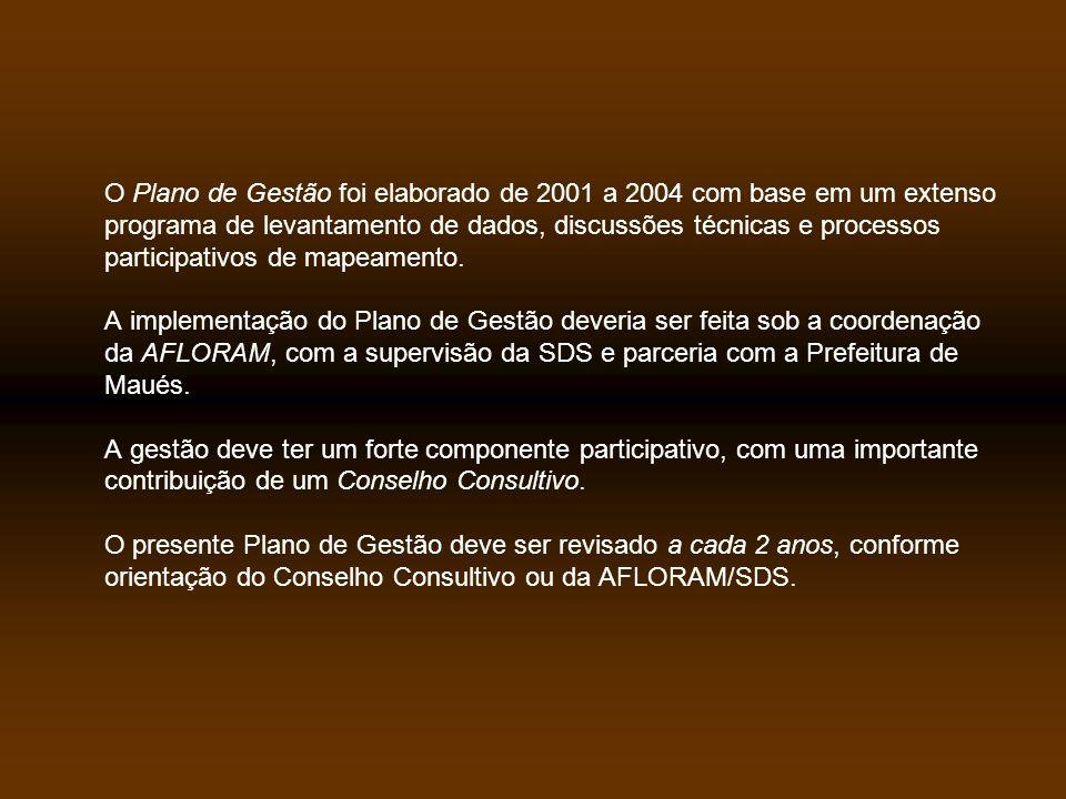 Atividades20072008 FMAMJJASONDJFMAMJJAS 1.Zoneamento 2.