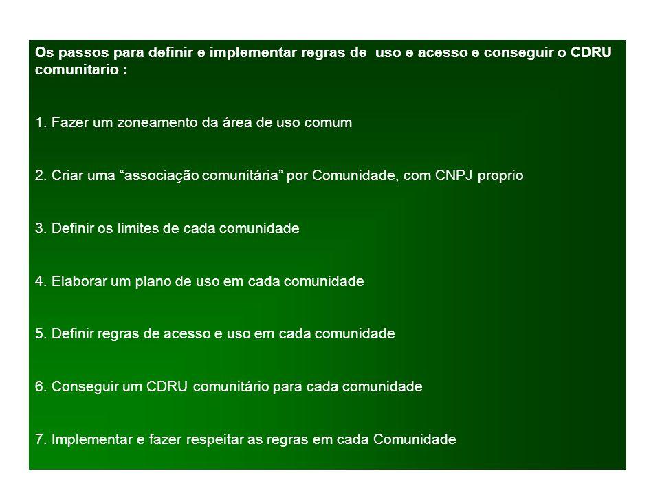 Os passos para definir e implementar regras de uso e acesso e conseguir o CDRU comunitario : 1. Fazer um zoneamento da área de uso comum 2. Criar uma