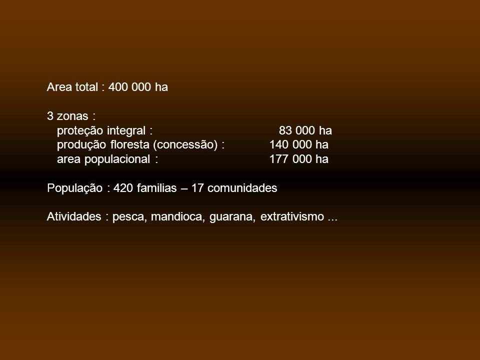 Area total : 400 000 ha 3 zonas : proteção integral : 83 000 ha produção floresta (concessão) : 140 000 ha area populacional : 177 000 ha População : 420 familias – 17 comunidades Atividades : pesca, mandioca, guarana, extrativismo...