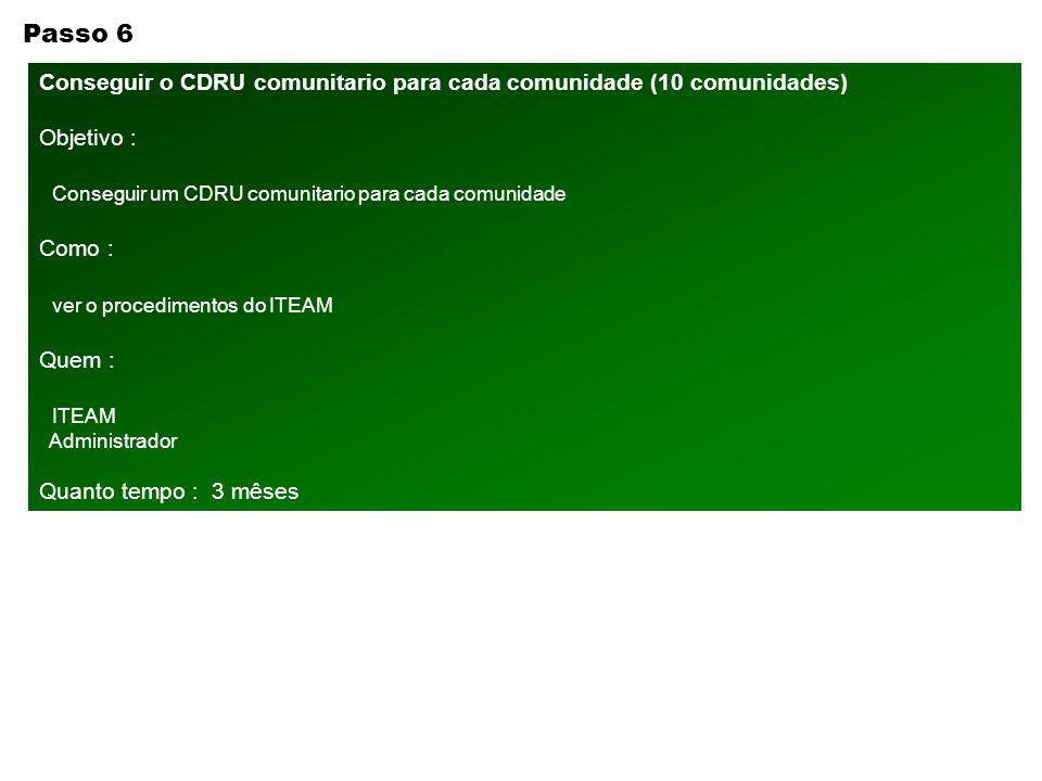 Passo 6 Conseguir o CDRU comunitario para cada comunidade (10 comunidades) Objetivo : Conseguir um CDRU comunitario para cada comunidade Como : ver o procedimentos do ITEAM Quem : ITEAM Administrador Quanto tempo : 3 mêses