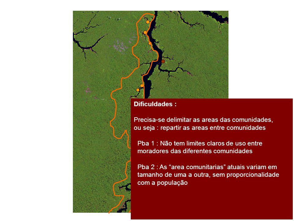 Dificuldades : Precisa-se delimitar as areas das comunidades, ou seja : repartir as areas entre comunidades Pba 1 : Não tem limites claros de uso entr
