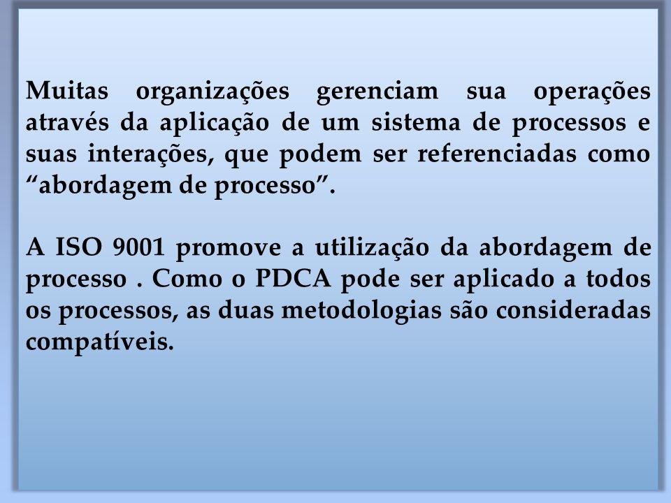 """Muitas organizações gerenciam sua operações através da aplicação de um sistema de processos e suas interações, que podem ser referenciadas como """"abord"""