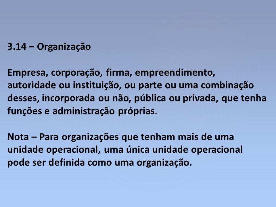 3.14 – Organização Empresa, corporação, firma, empreendimento, autoridade ou instituição, ou parte ou uma combinação desses, incorporada ou não, públi