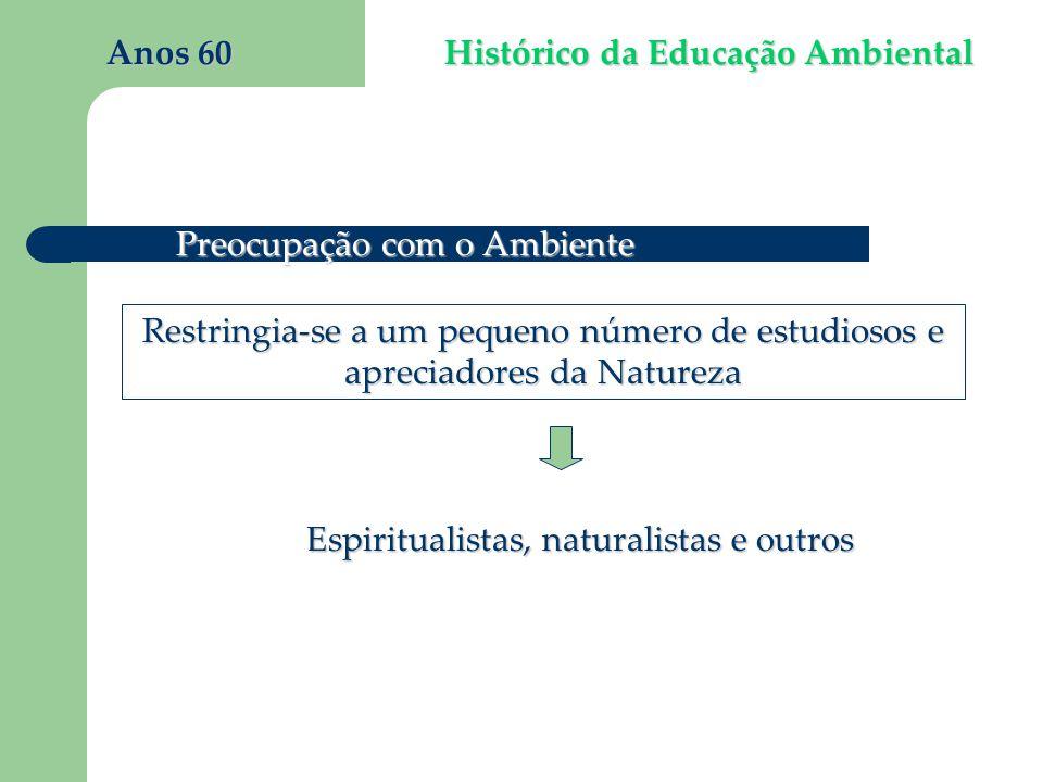 No mesmo ano políticos brasileiros, no que tange a gestão ambiental Anunciar a Criação de Unidades de Conservação • Parques nacionais; • Estações ecológicas; • Reservas biológicas; Sem dar a estrutura p/ o seu funcionamento, deixando-as apenas no papel .
