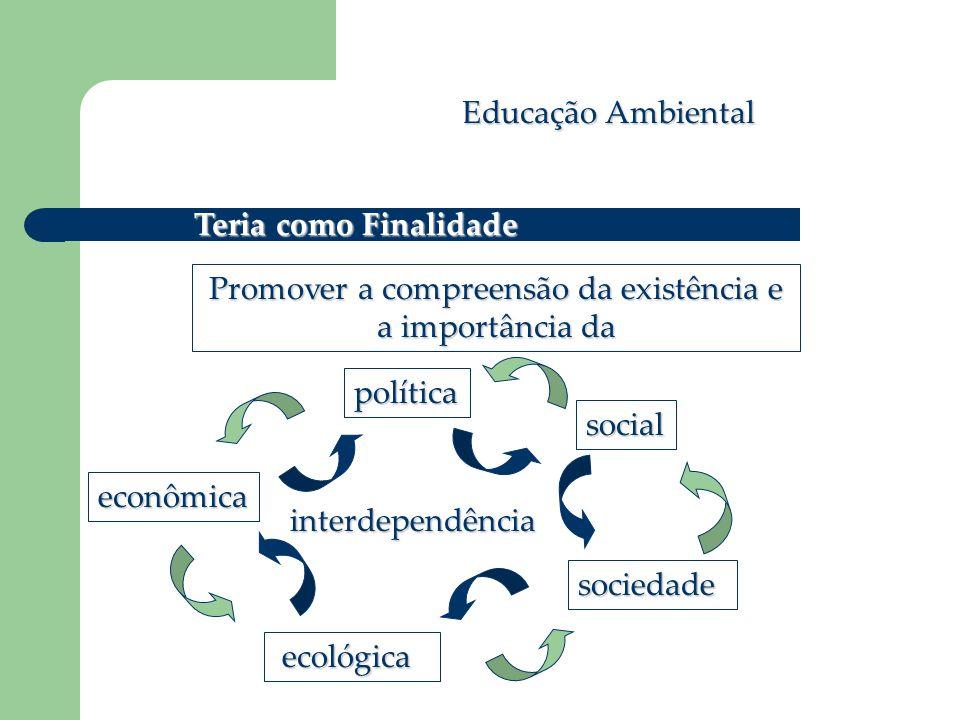 Educação Ambiental Teria como Finalidade ecológica ecológica Promover a compreensão da existência e a importância da interdependência econômica políti