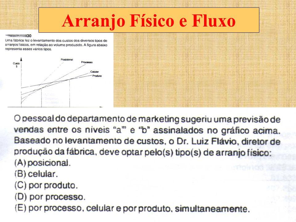 Capítulo 7 Arranjo Físico e Fluxo Letra B