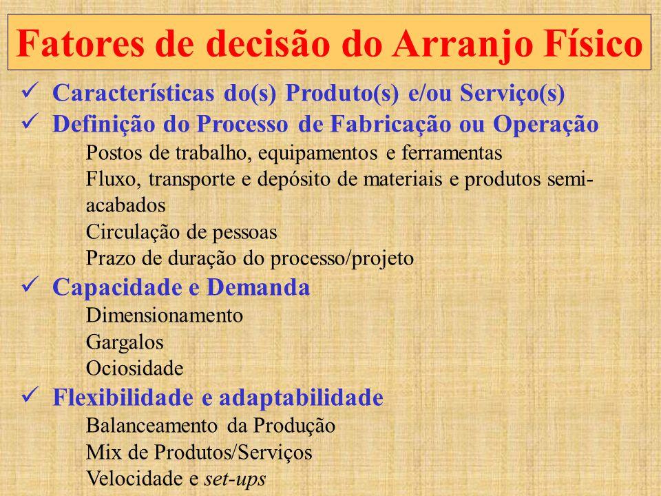  Características do(s) Produto(s) e/ou Serviço(s)  Definição do Processo de Fabricação ou Operação Postos de trabalho, equipamentos e ferramentas Fl