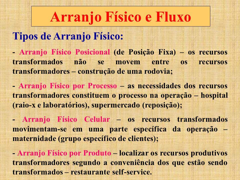 Arranjo Físico e Fluxo Tipos de Arranjo Físico: - Arranjo Físico Posicional (de Posição Fixa) – os recursos transformados não se movem entre os recurs