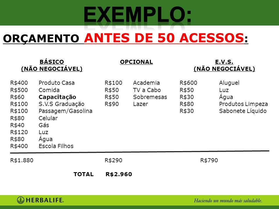 ORÇAMENTO ANTES DE 50 ACESSOS : BÁSICOOPCIONALE.V.S. (NÃO NEGOCIÁVEL) R$400Produto CasaR$100AcademiaR$600Aluguel R$500ComidaR$50TV a CaboR$50Luz R$60C