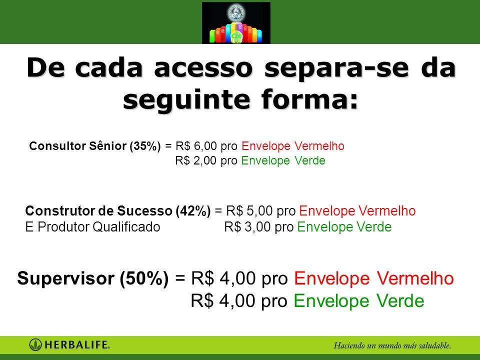 De cada acesso separa-se da seguinte forma: Consultor Sênior (35%) = R$ 6,00 pro Envelope Vermelho R$ 2,00 pro Envelope Verde Construtor de Sucesso (4