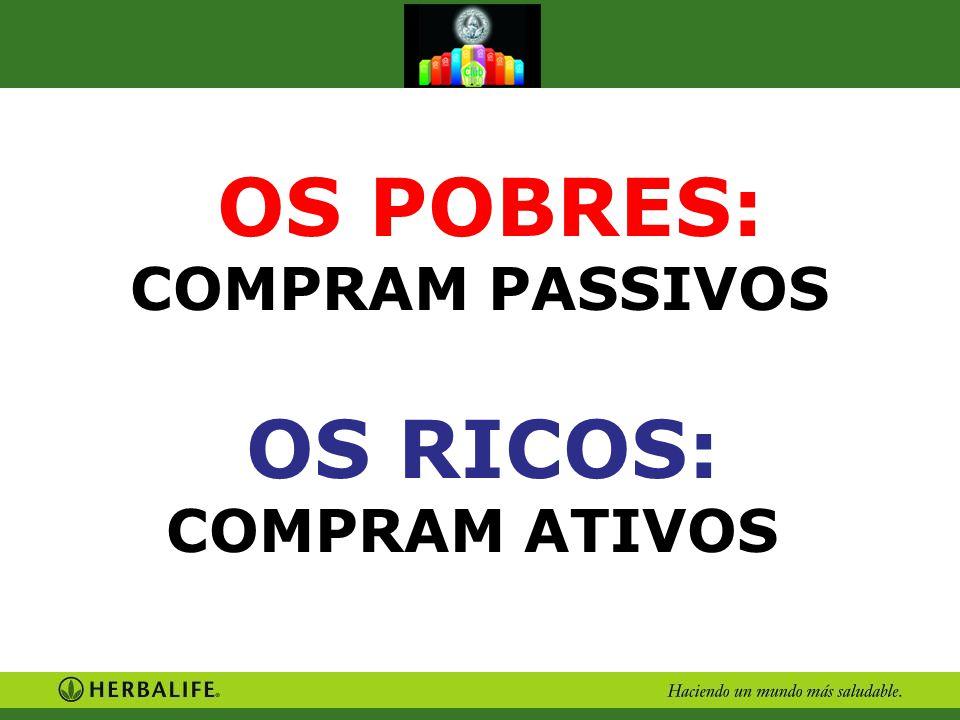 OS RICOS: COMPRAM ATIVOS OS POBRES: COMPRAM PASSIVOS