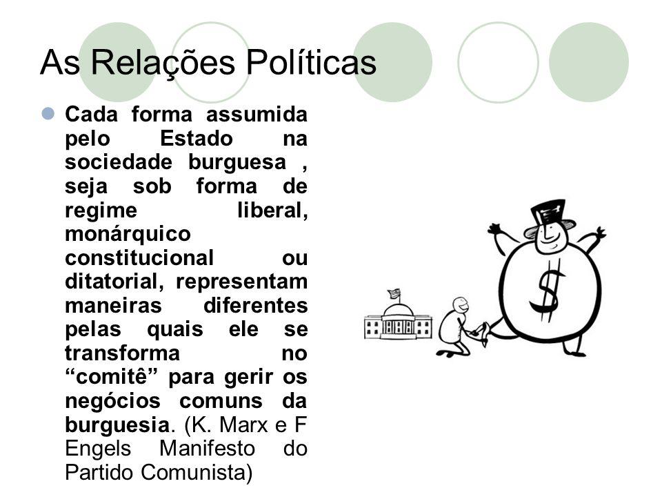 As Relações Políticas  Cada forma assumida pelo Estado na sociedade burguesa, seja sob forma de regime liberal, monárquico constitucional ou ditatori