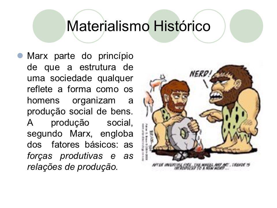 Materialismo Histórico  Marx parte do princípio de que a estrutura de uma sociedade qualquer reflete a forma como os homens organizam a produção soci