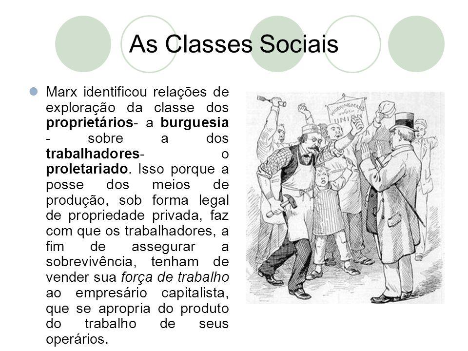 As Classes Sociais  Marx identificou relações de exploração da classe dos proprietários- a burguesia - sobre a dos trabalhadores- o proletariado. Iss