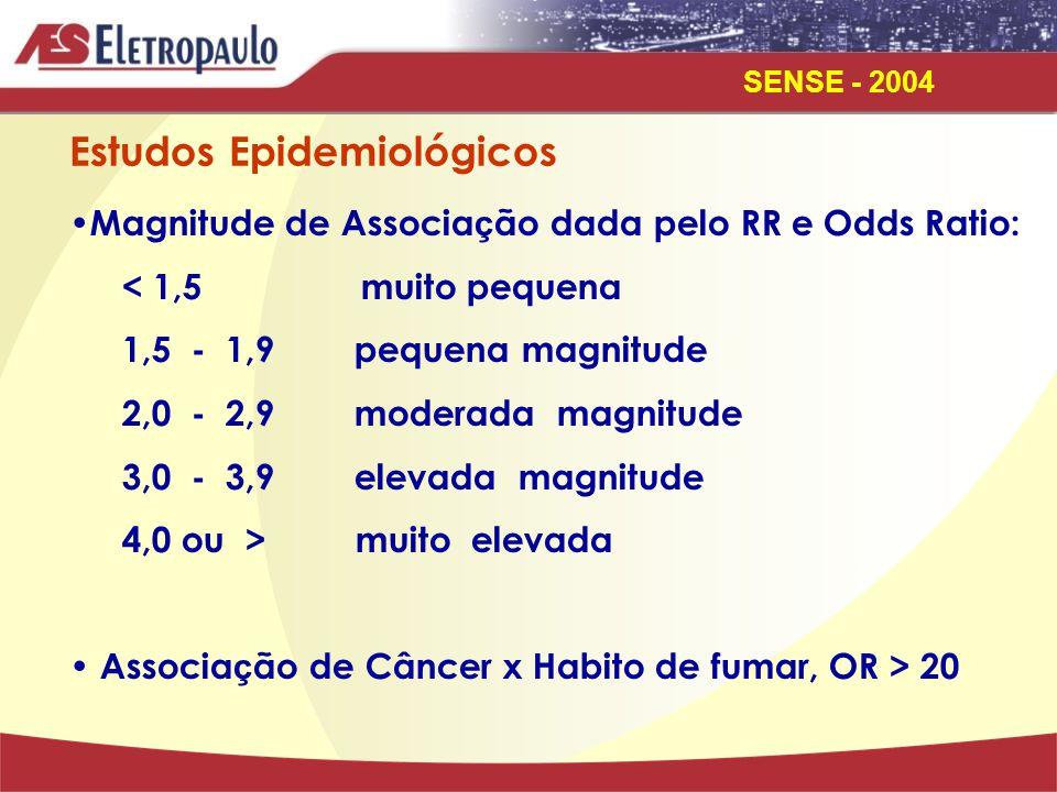 SENSE - 2004 Estilo de vida Tabagismo Álcool Nutrição Outros Agentes infecciosos Medicamentos Radiações Ambiente geral Ar Água Alimentos Radiações Local de trabalho Químicos Fibras Radiações Características individuais Idade, sexo, herança genética, imunidade, etc.