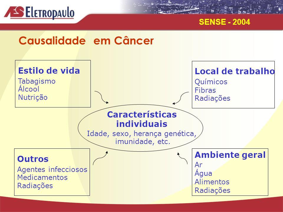 SENSE - 2004 Estudos Sobre Exposição a Campos Eletromagnéticos de Baixa Freqüência e Leucemia em Crianças e Adolescentes