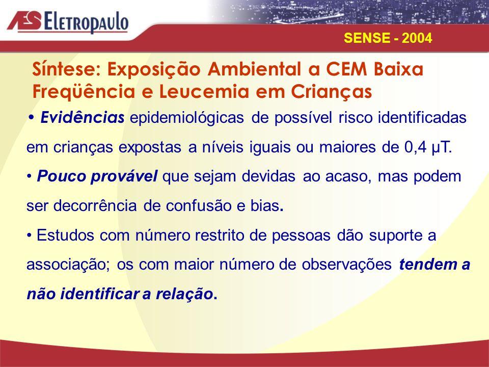 SENSE - 2004 Estudos Sobre Exposição a Campos Eletromagnéticos de Baixa Freqüência e Tumores de Cérebro em Crianças e Adolescentes