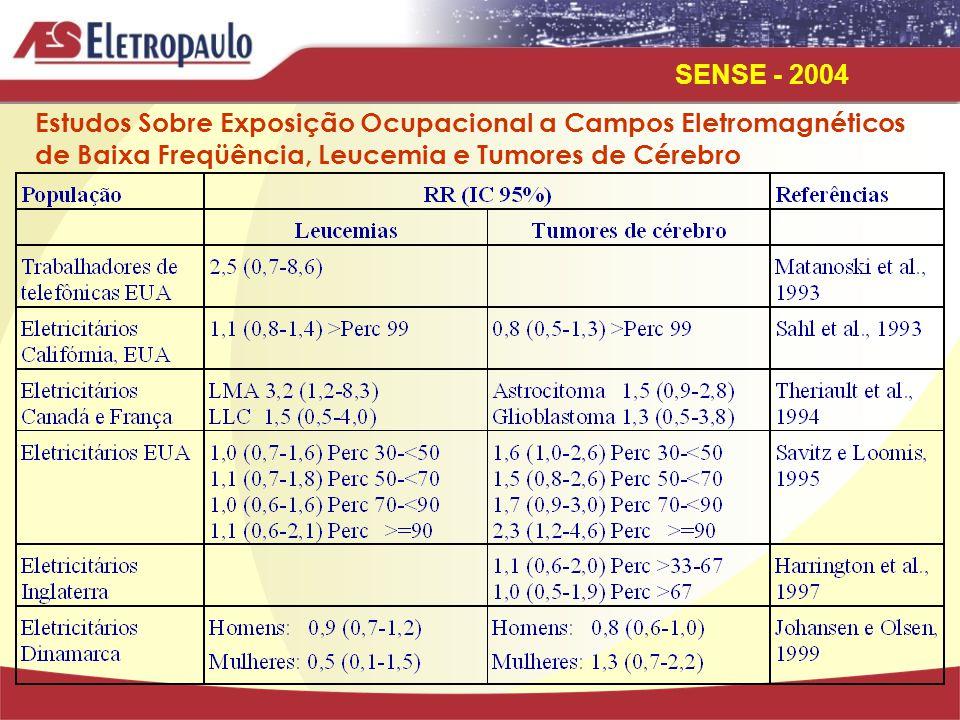 SENSE - 2004 Prevenção secundária: Não há método de Screening em colaboradores expostos a campos elétrico e magnético; Monitoração periódica da saúde dos colaboradores através do PCMSO.