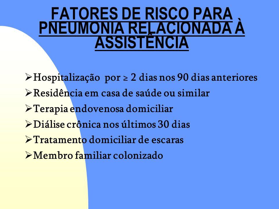 FATORES DE RISCO PARA PNEUMONIA RELACIONADA À ASSISTÊNCIA  Hospitalização por ≥ 2 dias nos 90 dias anteriores  Residência em casa de saúde ou simila