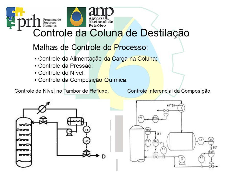 Controle da Coluna de Destilação Malhas de Controle do Processo: • Controle da Alimentação da Carga na Coluna; • Controle da Pressão; • Controle do Ní