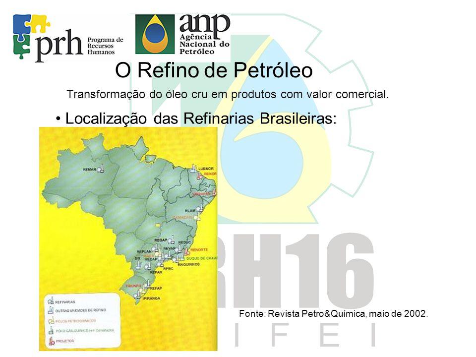 O Refino de Petróleo Transformação do óleo cru em produtos com valor comercial. • Localização das Refinarias Brasileiras: Fonte: Revista Petro&Química