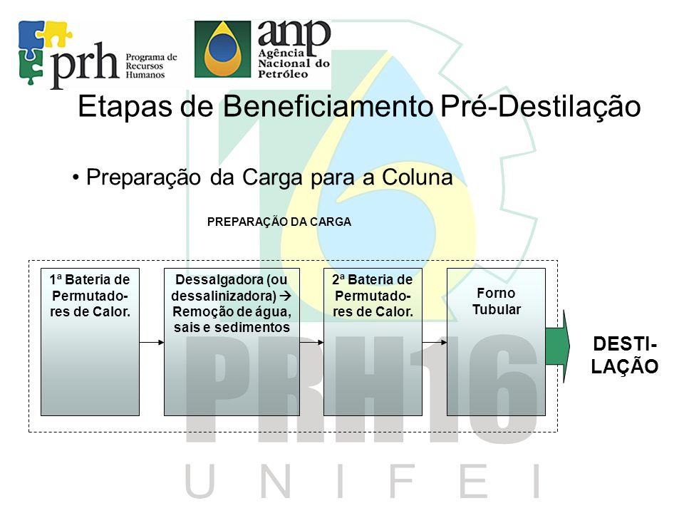 Etapas de Beneficiamento Pré-Destilação 1ª Bateria de Permutado- res de Calor. Dessalgadora (ou dessalinizadora)  Remoção de água, sais e sedimentos