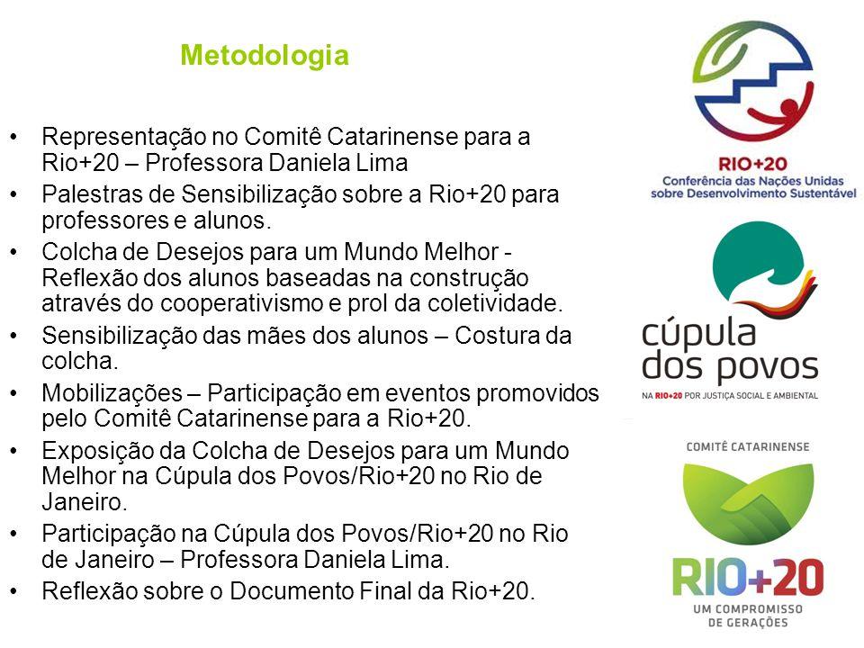 Metodologia •Representação no Comitê Catarinense para a Rio+20 – Professora Daniela Lima •Palestras de Sensibilização sobre a Rio+20 para professores e alunos.
