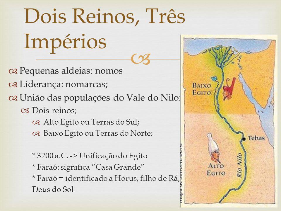  Dois Reinos, Três Impérios  Pequenas aldeias: nomos  Liderança: nomarcas;  União das populações do Vale do Nilo:  Dois reinos;  Alto Egito ou T