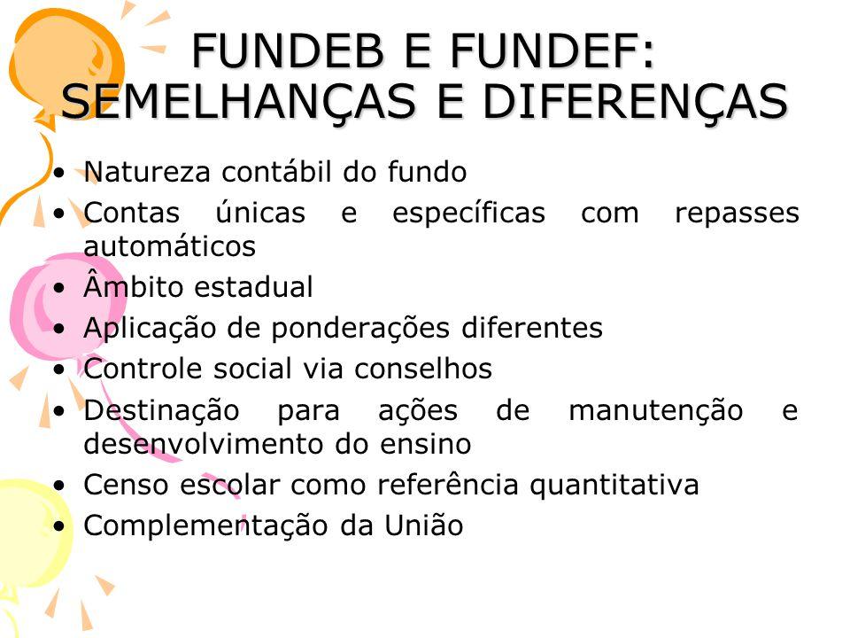 FUNDEB E FUNDEF: SEMELHANÇAS E DIFERENÇAS •Natureza contábil do fundo •Contas únicas e específicas com repasses automáticos •Âmbito estadual •Aplicaçã