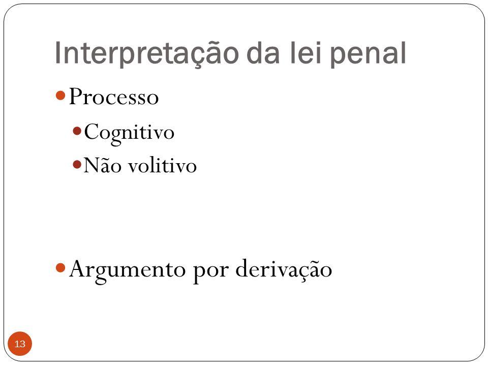 13  Processo  Cognitivo  Não volitivo  Argumento por derivação