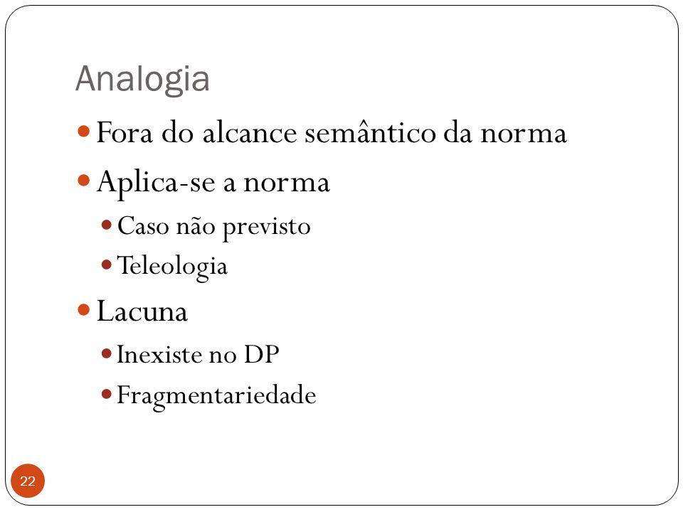 Analogia 22  Fora do alcance semântico da norma  Aplica-se a norma  Caso não previsto  Teleologia  Lacuna  Inexiste no DP  Fragmentariedade