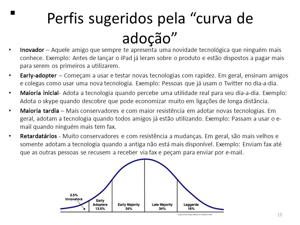 Perfis sugeridos pela curva de adoção • Inovador – Aquele amigo que sempre te apresenta uma novidade tecnológica que ninguém mais conhece.