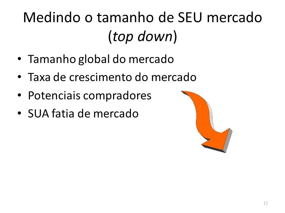 Medindo o tamanho de SEU mercado (top down) • Tamanho global do mercado • Taxa de crescimento do mercado • Potenciais compradores • SUA fatia de mercado 15