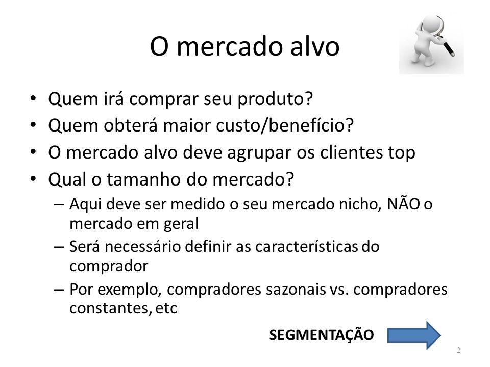 O mercado alvo • Quem irá comprar seu produto.• Quem obterá maior custo/benefício.