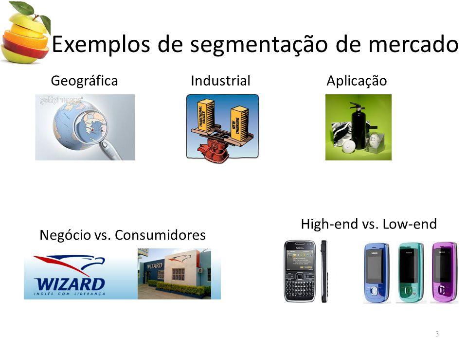 Exemplos de segmentação de mercado 3 GeográficaIndustrialAplicação Negócio vs.